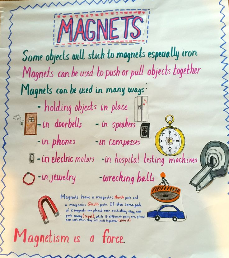 Magnets we use magnets in our everyday lives anchor charts pinterest we magnets and life - What you can do with magnets ...