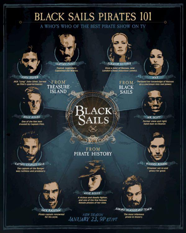 Black Sails (Starz): source twitter @loveinseries1) | Embedded image