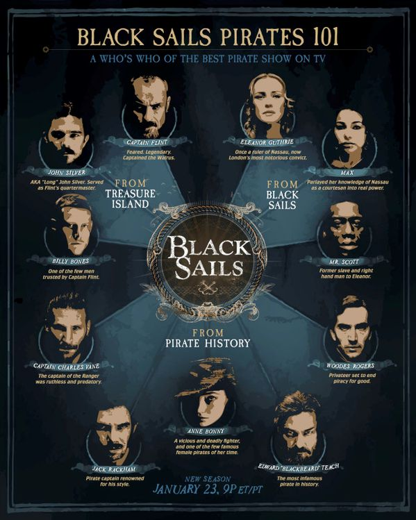 Black Sails (Starz): source twitter @loveinseries1) | Embedded image