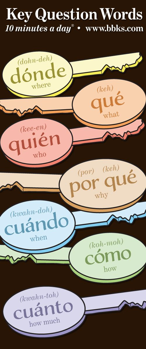 Spanish Vocabulary - Key Question Words ✿ Spanish Learning/ Teaching Spanish / Spanish Language / Spanish vocabulary / Spoken Spanish / More fun Spanish Resources at http://espanolautomatico.com ✿ Share it with people who are serious about learning Spanish!