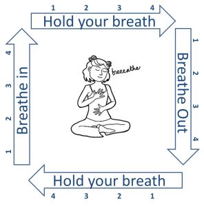 square breathing, breathing for stress relief from Discover Breathing