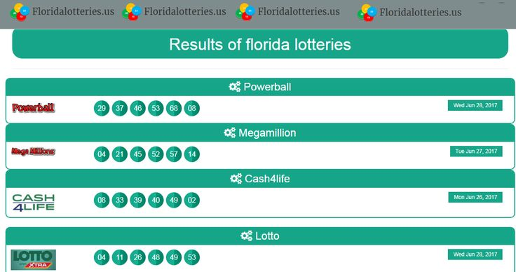 Get the latest update on Florida lottery results and lottery numbers at our website. Florida lottery also offers various educational program's which includes illiteracy program, tutoring program etc. If prizes are not claimed 80% of amount will be transferred to educational trust. http://www.floridalotteries.us/