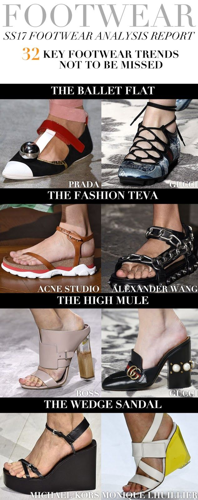 Spring 2016 Trend Report - Fashion Vignette : Footwear - The Ballet Flat, The Fashion Teva, The High Mule, The Wedge Sandal