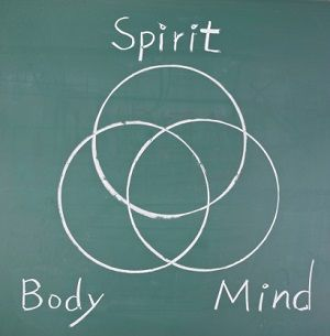 A chalkboard diagram of overlapping circles that say: body, mind, and spirit.