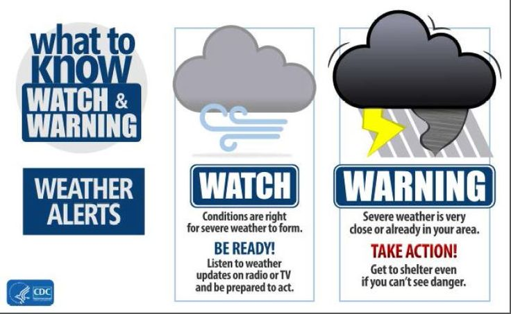 Do you know the different between a severe weather watch and warning? Be informed--know your weather alerts.