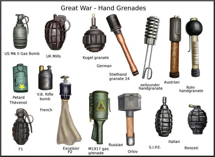 Granadas de la primera guerra mundial