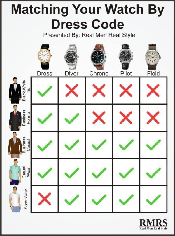 Gli Arcani Supremi (Vox clamantis in deserto - Gothian): Dress code maschile: formale, semi formale, business, business…