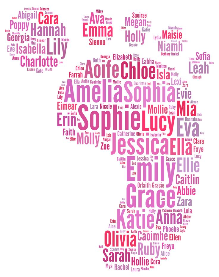 Images of Cute Southern Girl Names - #rock-cafe