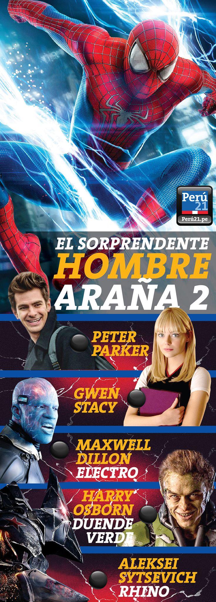 TOUCH esta imagen: El Sorprendente Hombre Araña 2: La Amenaza de Electro by Perú21