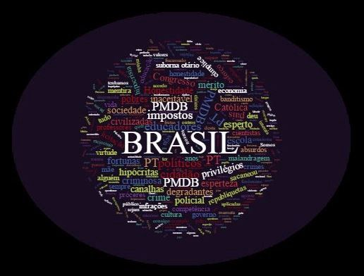 Brasil, um país sem valores? – Medium