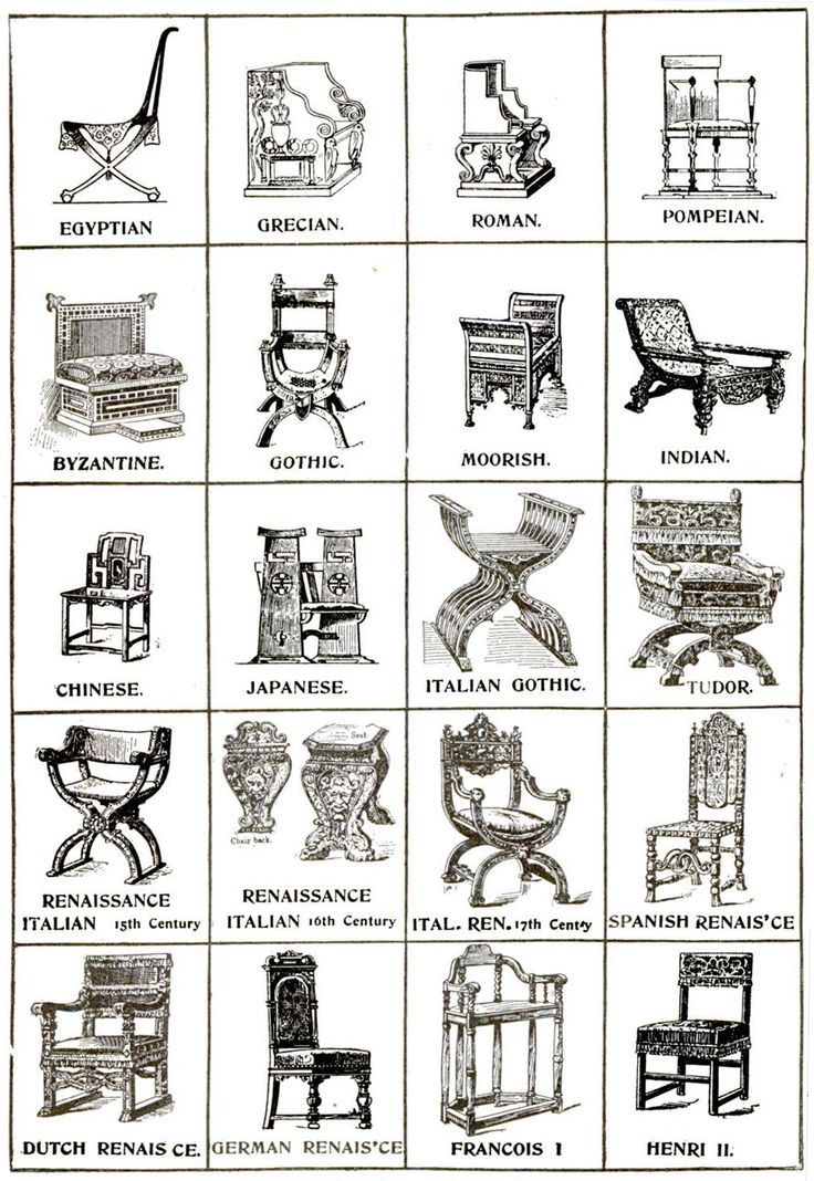 furniture style chart - Google Search