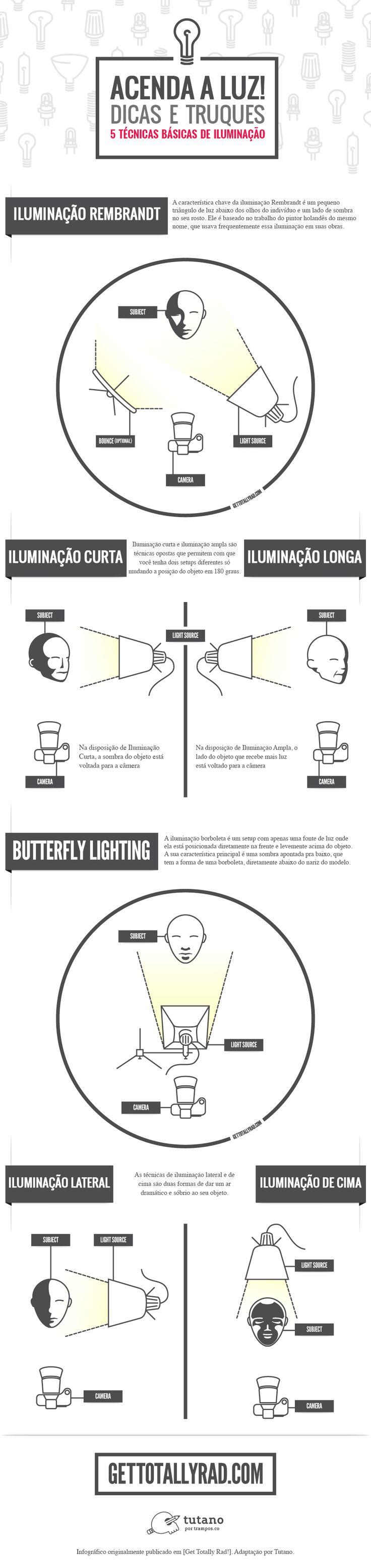 5 técnicas de iluminação para fotografia
