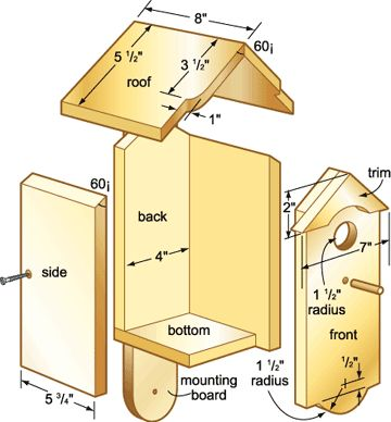 bird houses | Bird House Plans Free Woodworking Projects wallpaper