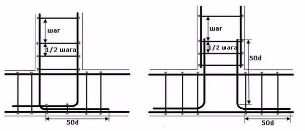 Армирование ленточного фундамента  Ленточный фундамент под действием неравномерных осадок, просадок грунта  основания и сил морозного пучения подвергается воздействию растягивающих и сжимающих. Чтобы придать фундаменту дополнительную прочность и исключить возможность его деформации, при работе на изгиб, необходимо выполнить продольное армирование фундамента в его верхней и нижней части поперечной плоскости, и поперечное армирование получив в результате металлический каркас.  Металлический…