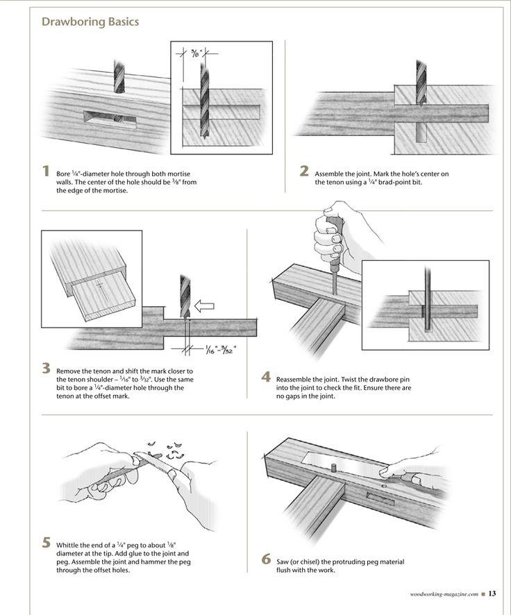 drawboring basics click for full size image