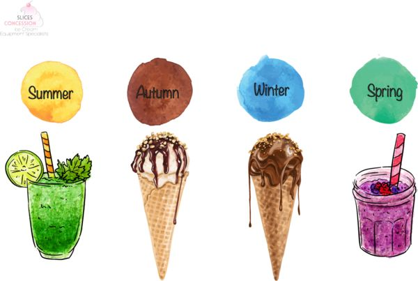 Which Frozen Desserts are Best for Each Season