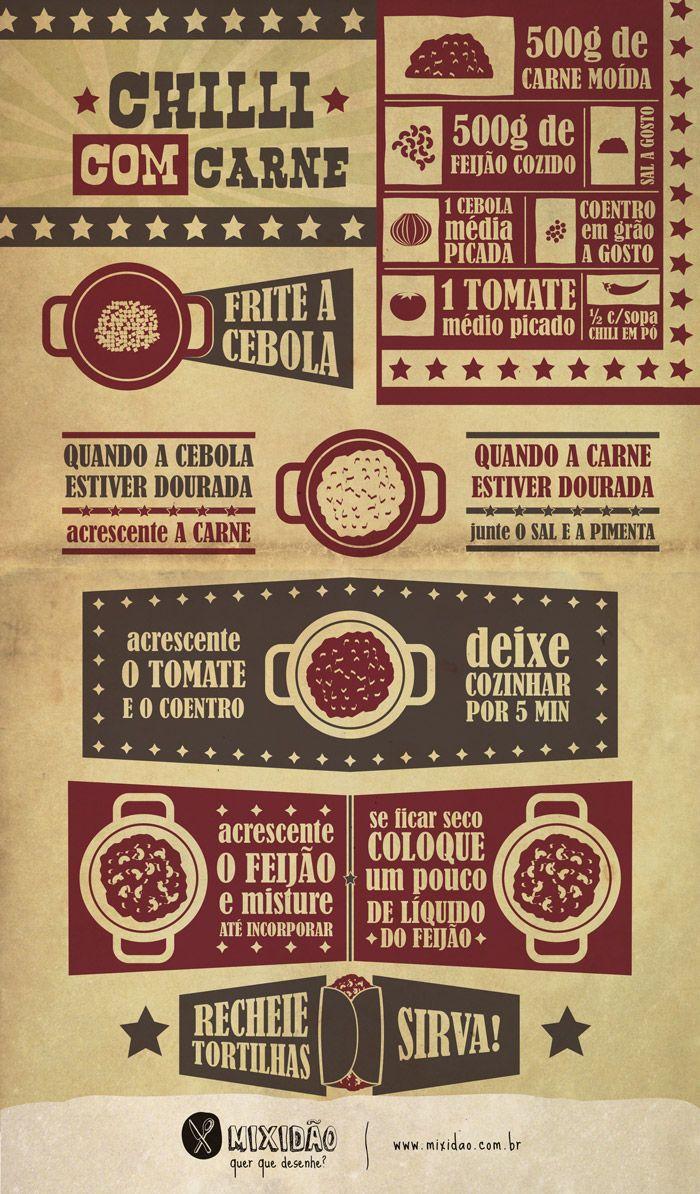 receita infográfico de chili com carne