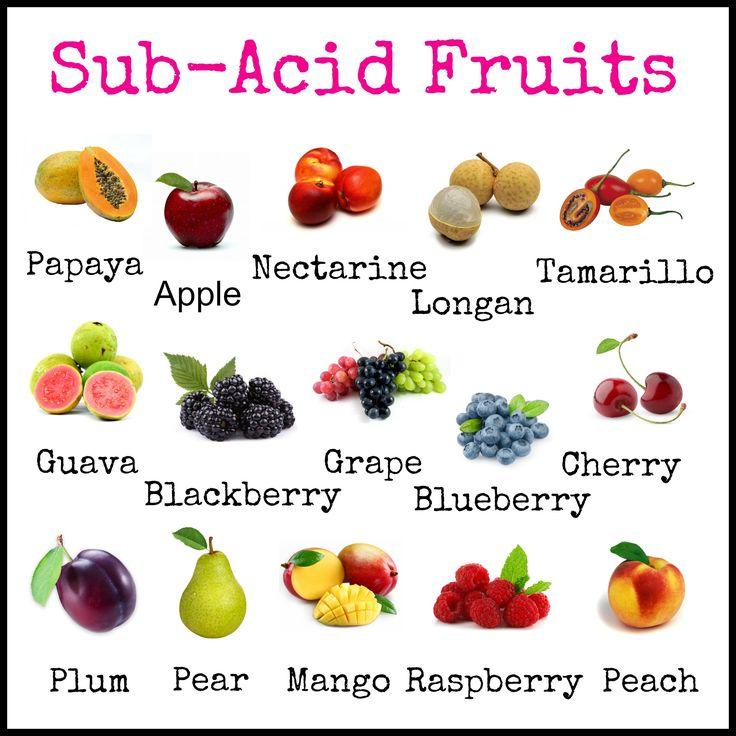 List Of Acid Sub Acid Sweet Fruits Google Keres 233 S Eat