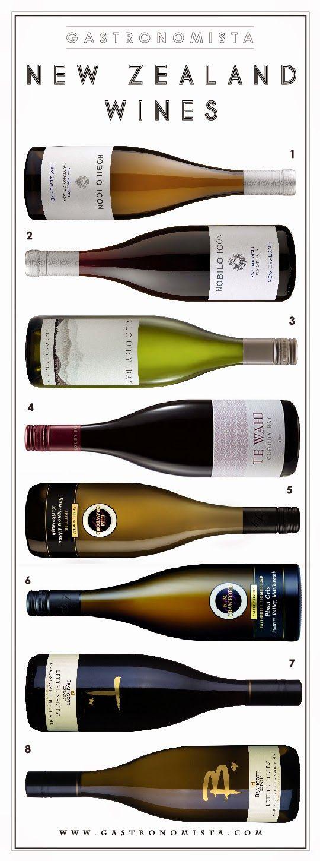 Gastronomista: New Zealand Wines