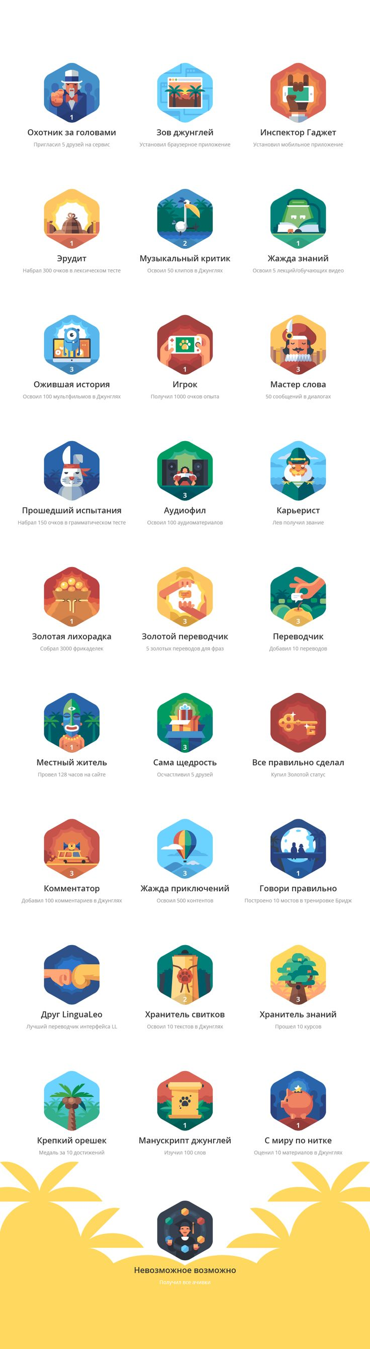 LinguaLeo Achievements, Иллюстрация © Alexey Kuvaldin