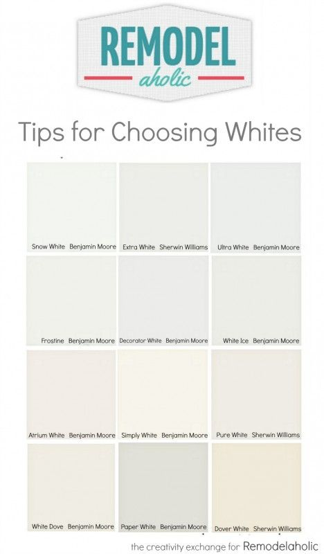 Simple Tricks to Help You Choose the Right White Paint Color   The Creativity Exchange for Remodelaholic.com #whitepaint #colorpalette #paintsample