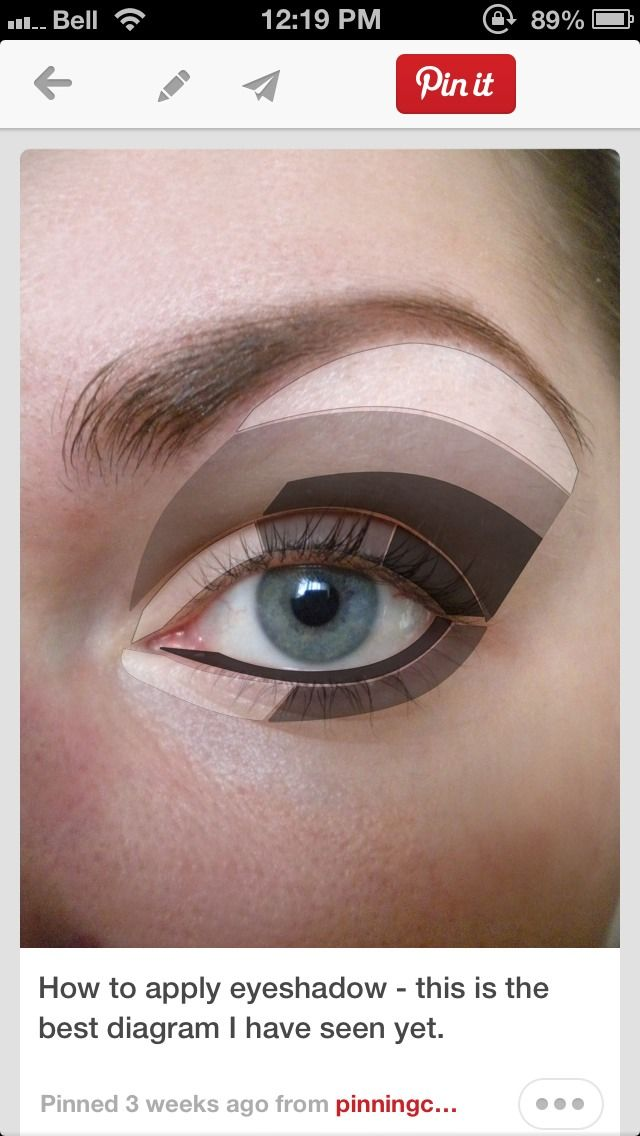 17+ Best Ideas About Applying Eyeshadow On Pinterest