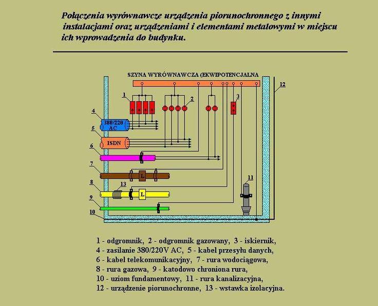 http://www.elektroda.pl/rtvforum/topic1706417.html