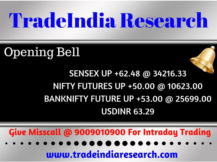 #NSE #BSE #Sensex #Nifty #News #India #Stock #Market #Openingbell