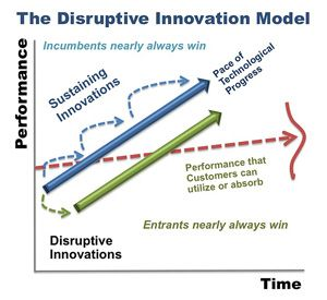 A disruptive innovation allows a whole new population of consumers access to a product or service that was historically only accessible to consumers with a lot of money or skill. Once a truly disruptive product or service takes root in simple applications at the bottom of a market it can move relentlessly up market, eventually displacing established competitors.