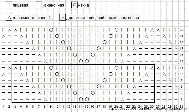 Missoni. desen büyük bir koleksiyonu. Rus Servis Online Diaries - LiveInternet tartışması