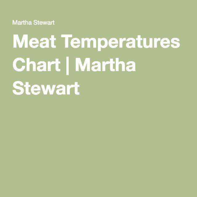 Meat Temperatures Chart | Martha Stewart