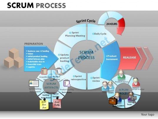 scrum_process_powerpoint_presentation_slides_db_Slide01