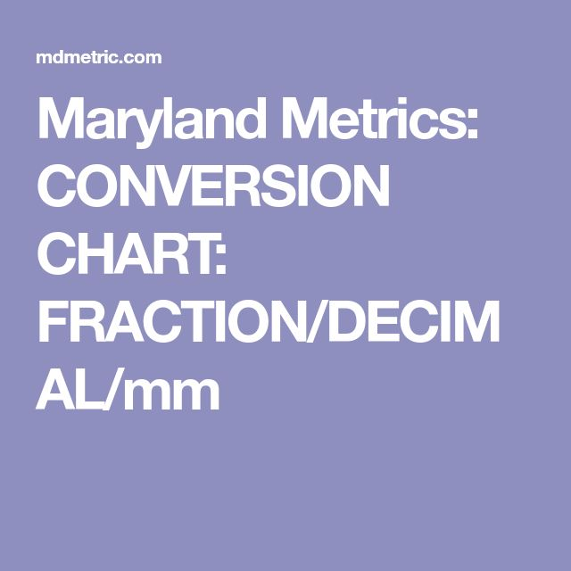 Maryland Metrics Conversion Chart FractionDecimalMm  Crafts
