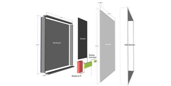 glancr: smart mirror selber bauen, DIY, Bauanleitung