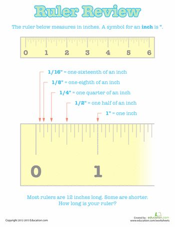 """So many students have a hard time reading a ruler, especially smaller than 1/2"""". Having a simple visual aid like this could really help. I'll post in my architecture lab for reference."""