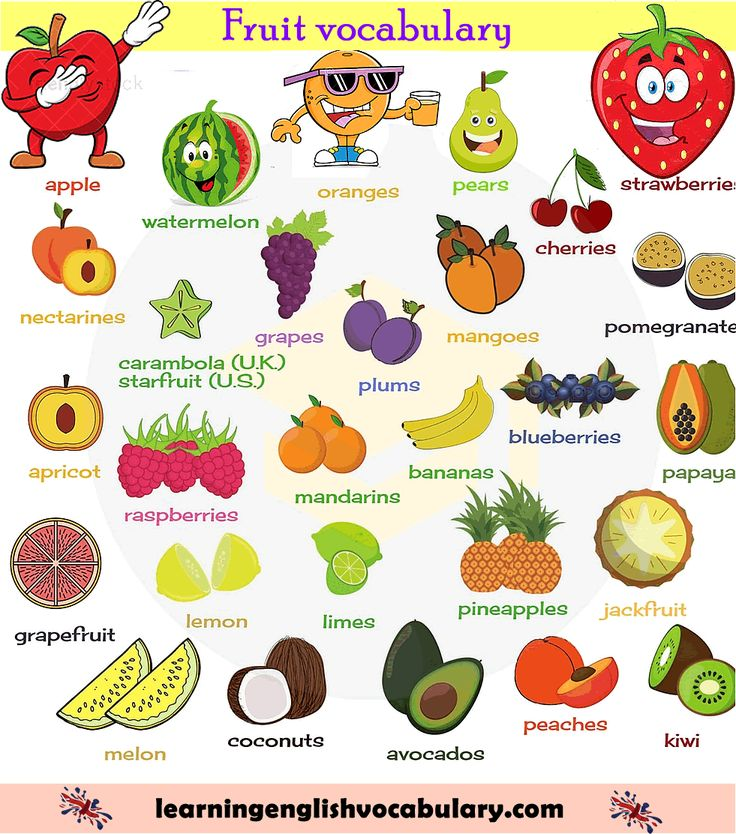 Fruit vocabulary list English lesson PDF Fruits name in