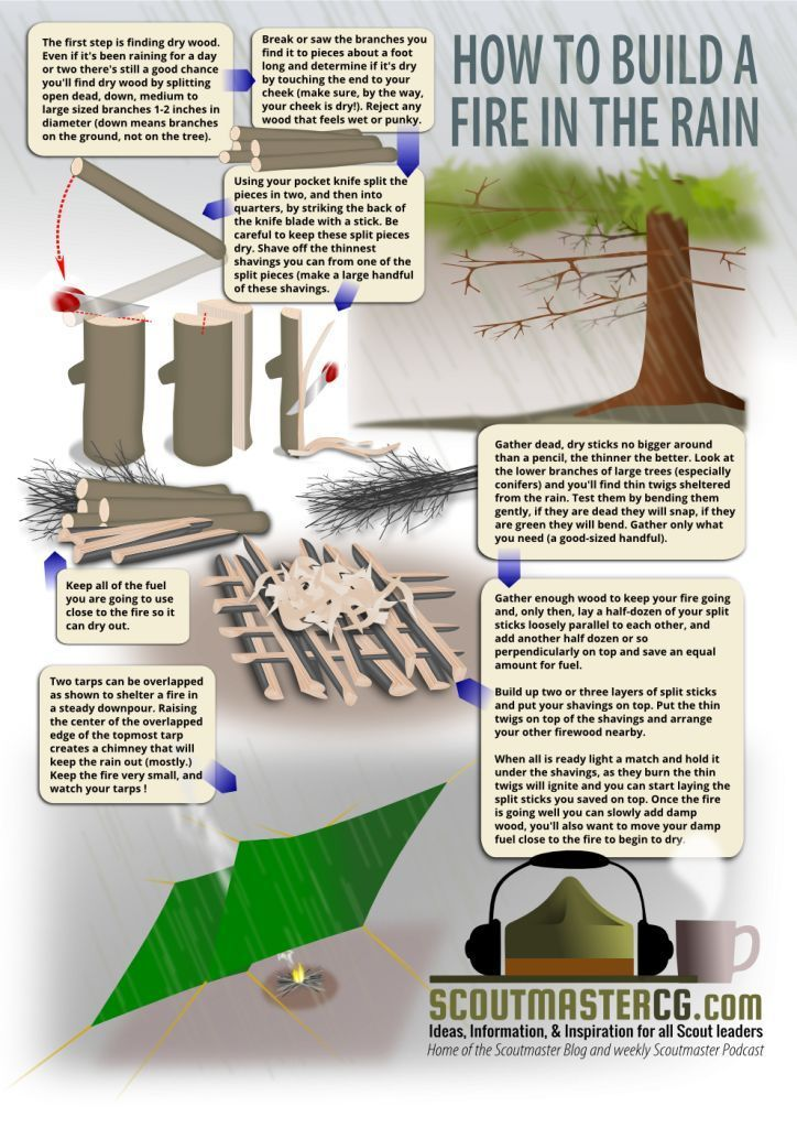 How to Build a Fire in the Rain | Survival Prepping Ideas, Survival Gear,