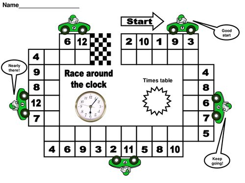 Race around the clock times tables- mental maths starter