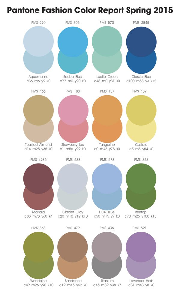I know it's barely fall, but Pantone has released it's color report for Spring 2015. I have converted all of the CMYK colors to the closest Pantone Match I could find. To download the Adobe Color Swatch File, click over to my free design tools tab. I