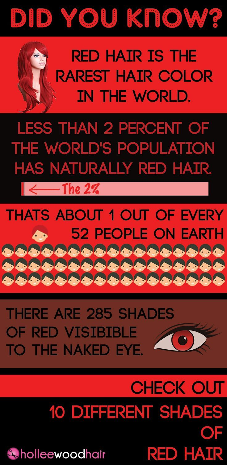 14 Different Shades Of Red Hair Color The Difference Between Them All Shades Of Red Hair Red Hair Color Shades Of Red