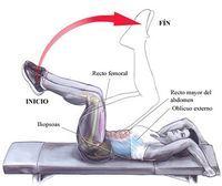 Ejercicios de abdominales: Crunch invertido