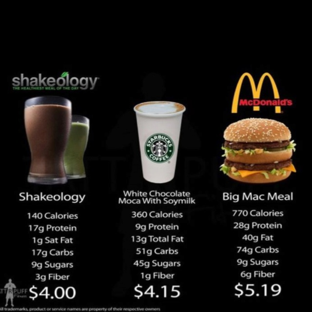Still think Shakeology costs too much? That's what I thought... www.myshakeology.com/insaniac