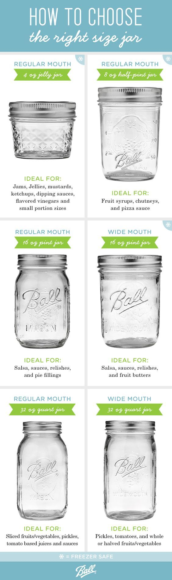 This handy infographic will help you tell what size a mason jar is and what it is best used for.