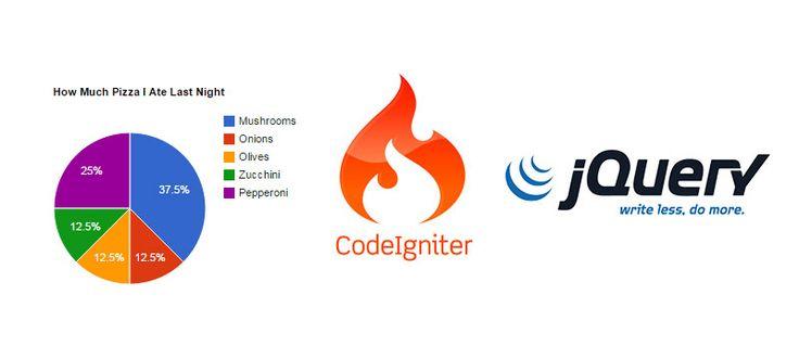 Crear gráficas con CodeIgniter, jQuery y Google Charts