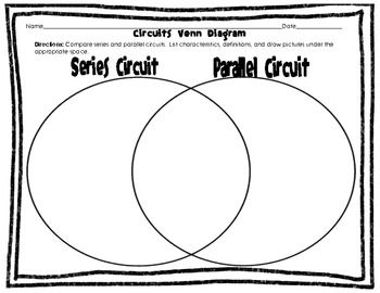 Electric Circuits Venn Diagram: Open, Closed, Series, and Parallel: Grade Science, Electricity Unit, Electric Circuits, Physical Science, Parallel Circuits, Grade 6 7, Circuits Venn, 4Th Grade, Friend Chart