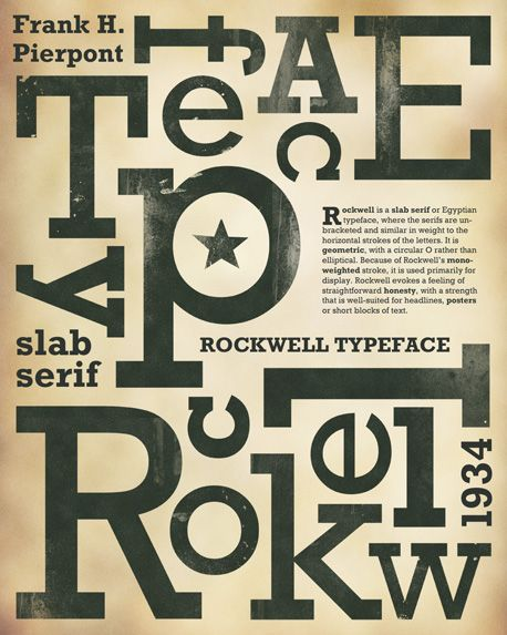 Rockwell Typeface