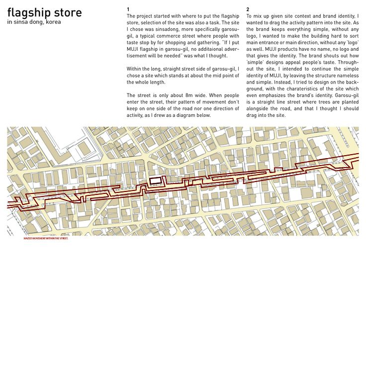summary of the project and the site(garosugil) analysis