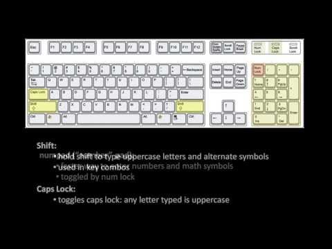 Learn Computer Basics Tutorial for Beginners – Part 1 I created this video with the YouTube Video Editor (http://www.youtube.com/editor)   source   ...Read More