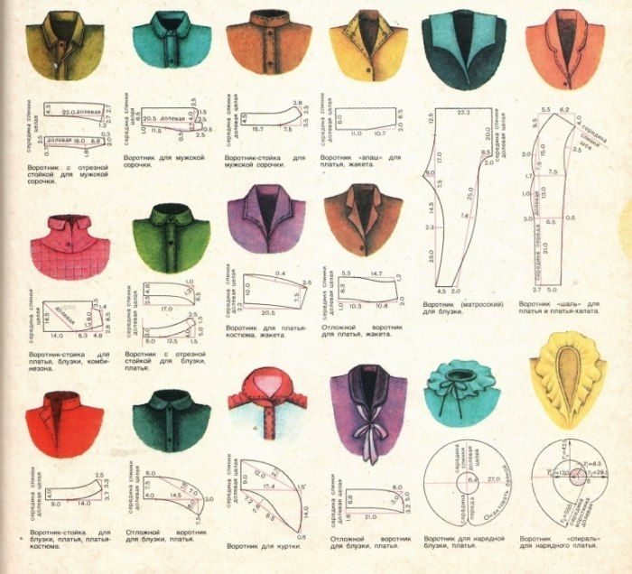 different styles of collars
