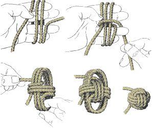 Texte déjà publié en ces pages le 12/12/2010 Un sac de nœuds… J'n'ai jamais rien compris aux noms des nœuds marins Qui n'ont qu'un but précis : normaliser les liens : Le nœud jambe de chien, le nœud de cabestan, Le nœud de capucin, le nœud dit coulissant…...